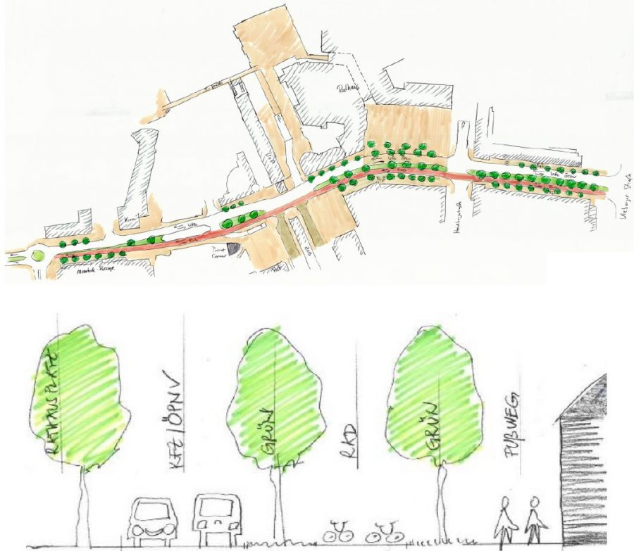 Vision Rathausallee: Autostraße, Fahrradstraße, Gehweg